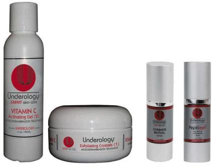 Underology Skin Care Refined Beauty Kit