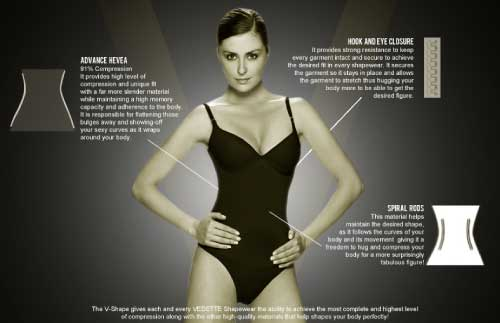 Vedette Shapewear Technology