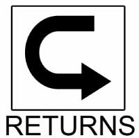 Returns