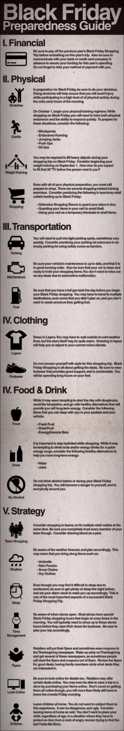 Black Friday Preparedness Guide