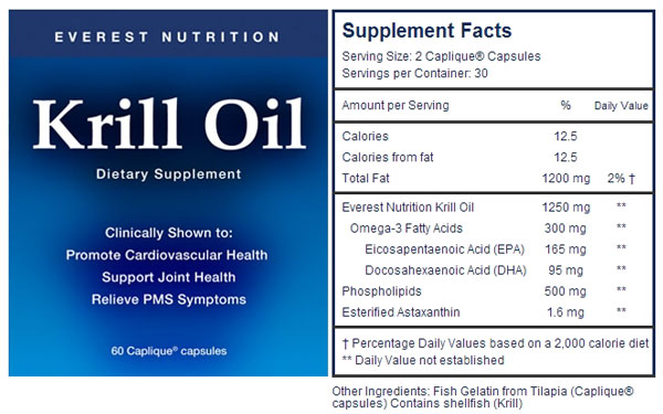 Fish oil supplements review all about fish for Krill oil vs fish oil webmd