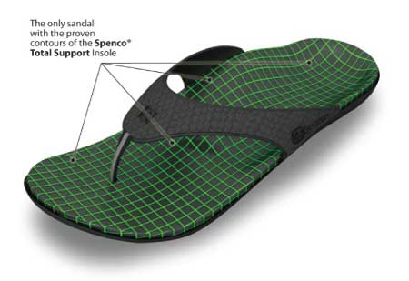 Spenco Polysorb Total Support Yumi Sandals