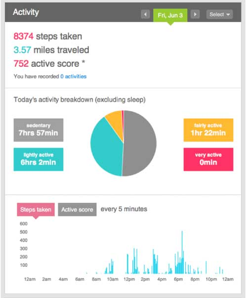 Fitbit Ultra Activity + Sleep Tracker from RadioShack