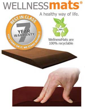WellnessMats Anti-Fatigue Mats