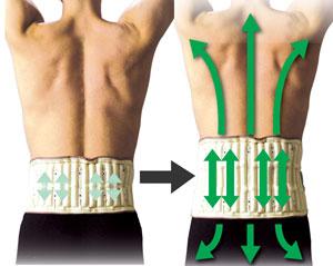 Decompression Back Belt
