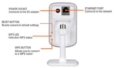 RadioShack D-Link DCS-932L Wireless N Network Camera