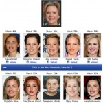When Celebrity Look-Alike Generators Go Wrong ~ See My Family's Horrible Celebrity Equivalents!