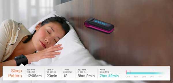 Fitbit Ultra Activity + Sleep Tracker from RadioShack