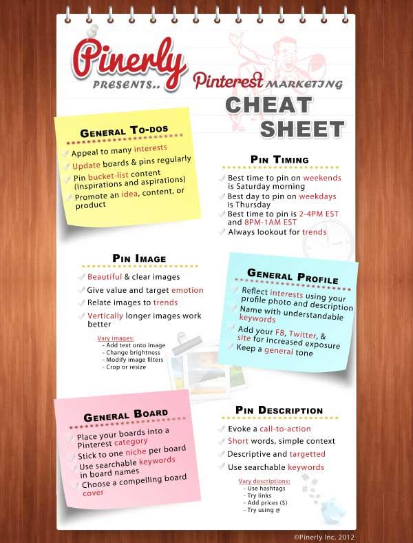 Pinterest Marketing Tips Cheat Sheet